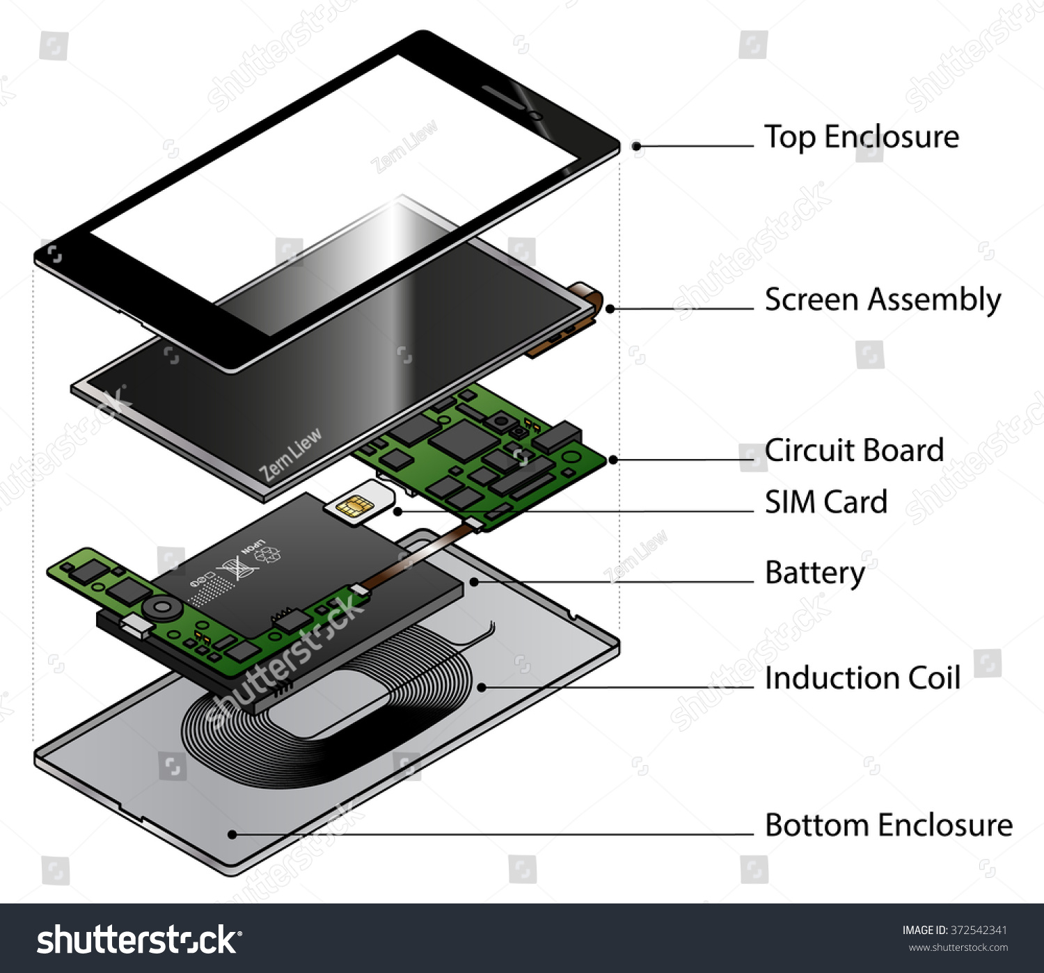hight resolution of exploded diagram showing internal components smart stock samsung cell phone parts diagram cell phone circuit diagram