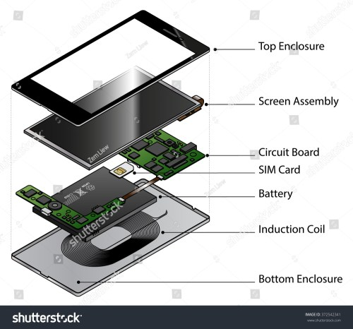 small resolution of exploded diagram showing internal components smart stock samsung cell phone parts diagram cell phone circuit diagram