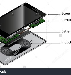 an exploded diagram showing the internal components of a smart phone with a wireless charging induction [ 1500 x 1051 Pixel ]