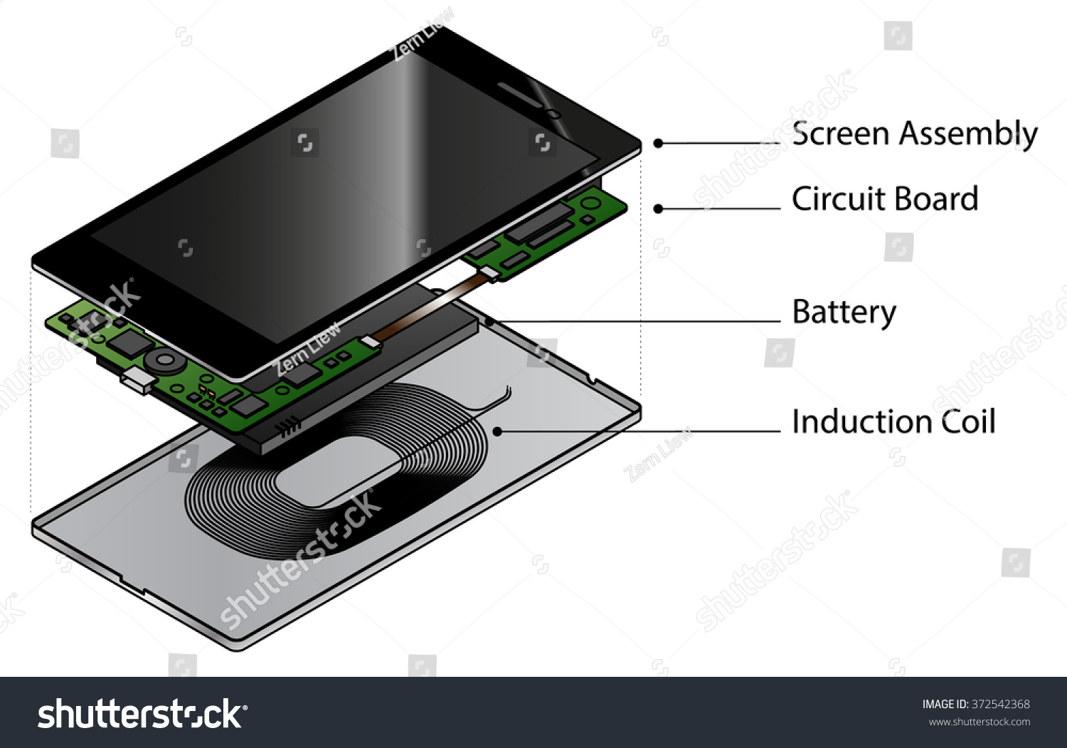 hight resolution of an exploded diagram showing the internal components of a smart phone with a wireless charging induction