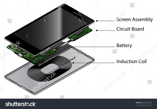 small resolution of an exploded diagram showing the internal components of a smart phone with a wireless charging induction