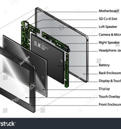 an exploded diagram showing the internal components of a tablet with text labels  [ 1500 x 1156 Pixel ]