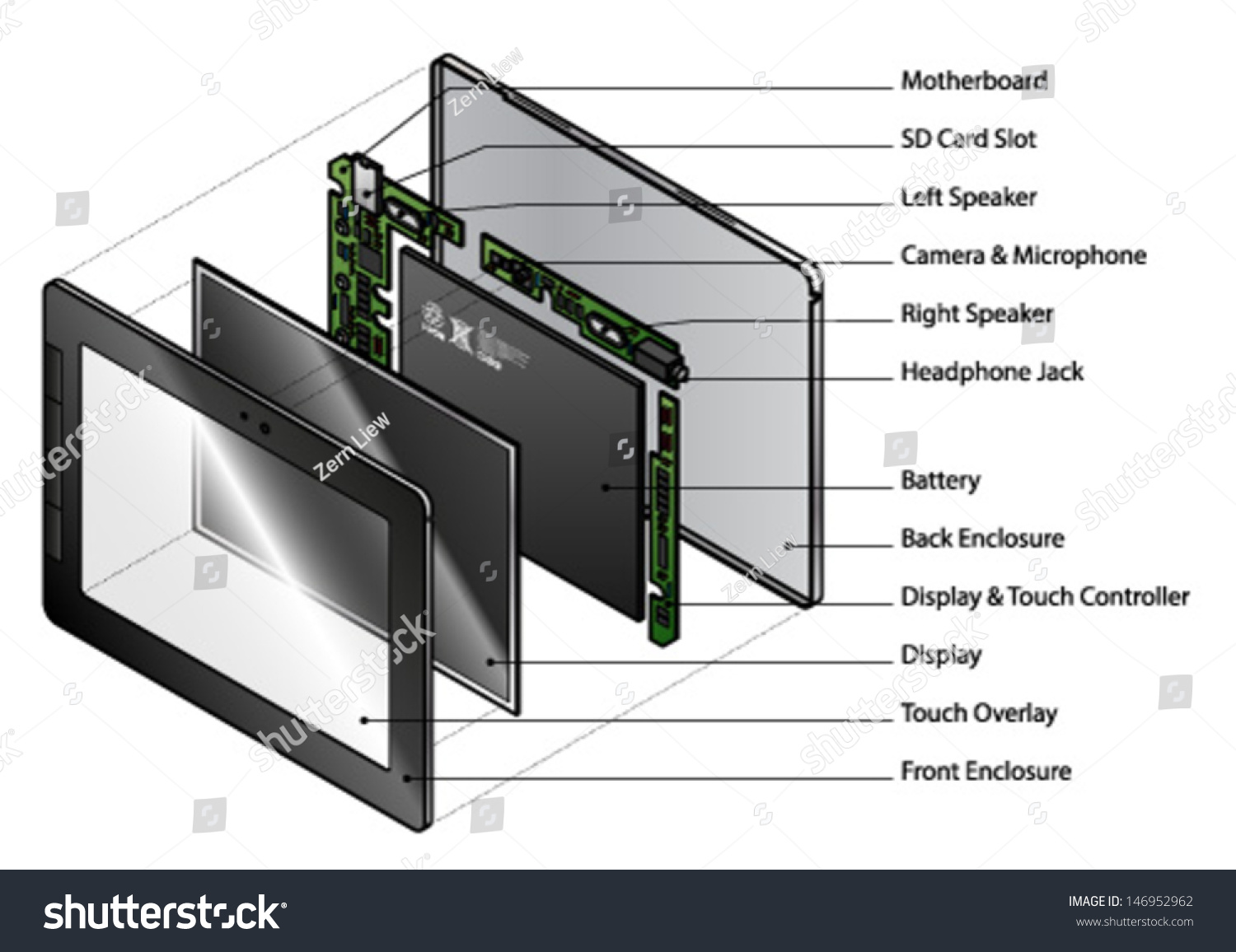 hight resolution of an exploded diagram showing the internal components of a tablet with text labels