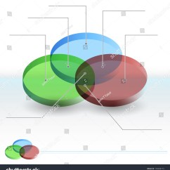 Vector Venn Diagram Goodman Furnace Control Board Wiring An Image Of A 3d Sections Chart Stock