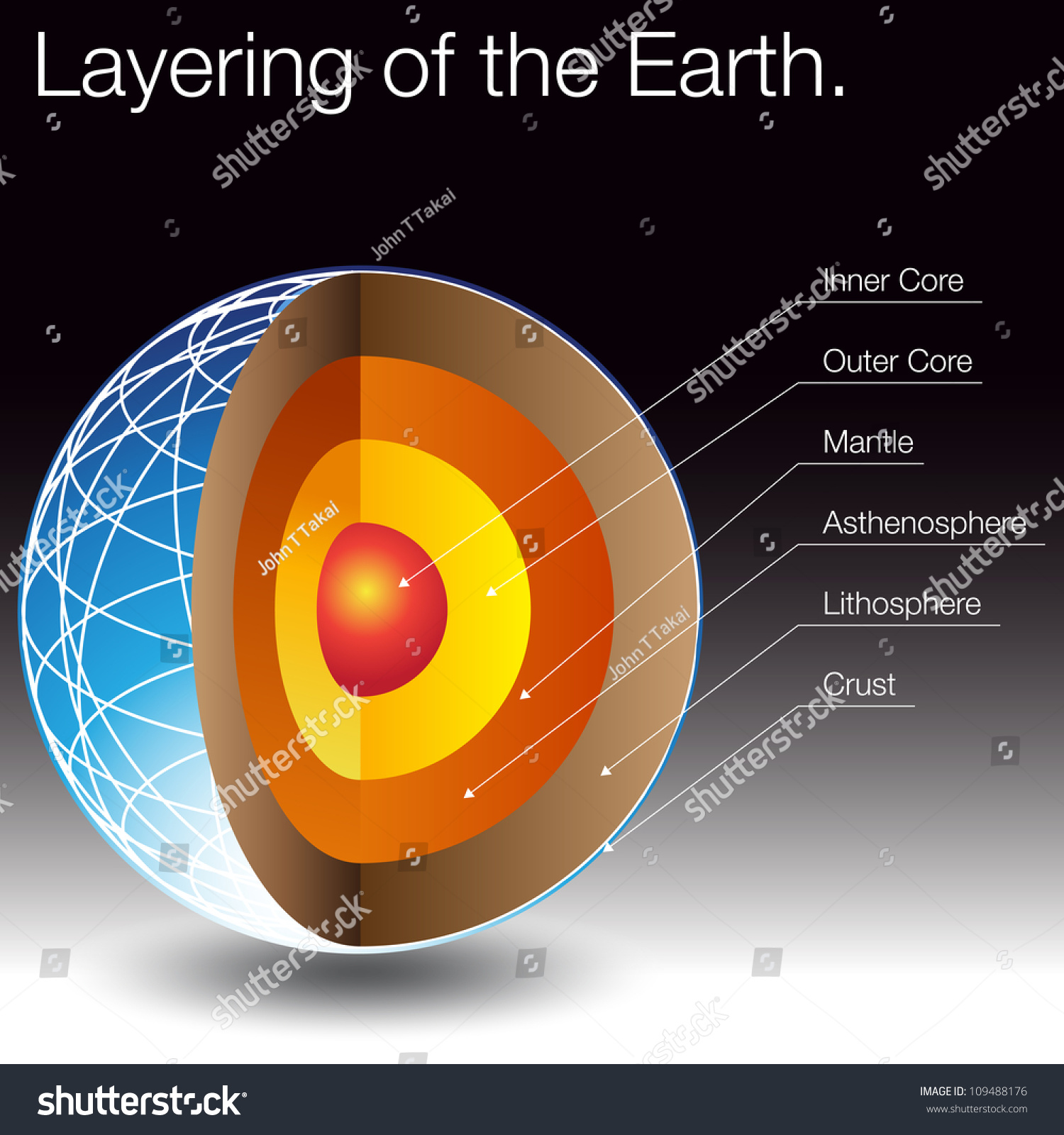 layers of the earth diagram ishikawa fish image stock vector 109488176 shutterstock