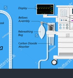 anesthesia machine medical [ 1500 x 837 Pixel ]