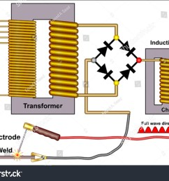 arc welding machine diagram wiring diagram inside arc welder wiring diagram [ 1500 x 1159 Pixel ]