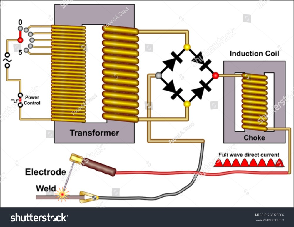 medium resolution of arc welding machine diagram wiring diagram inside arc welder wiring diagram