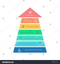 arrow pyramid chart diagram scheme graph with 7 steps [ 1500 x 1600 Pixel ]