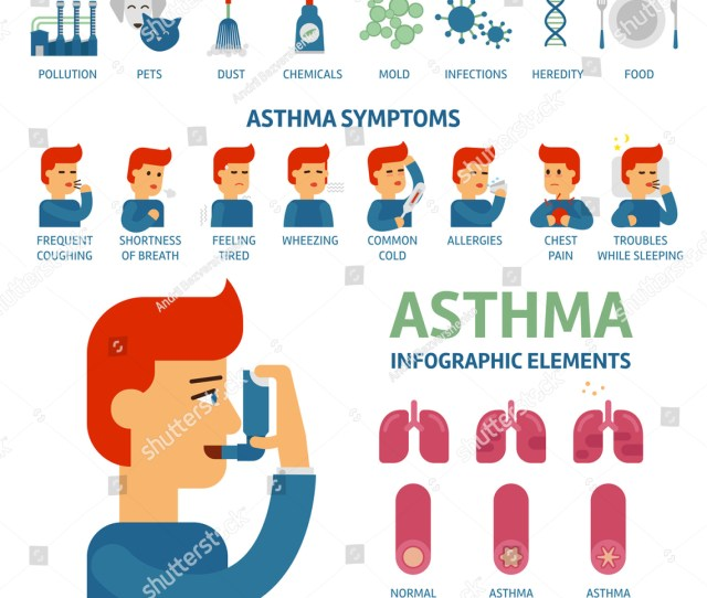 Asthma Symptoms And Causes Infographic Elements Asthma Triggers Vector Flat Illustration Man Uses An