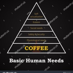 Health Triangle Diagram Template Farmall Super A Wiring Basic Human Needs Coffee Maslow Hierarchy Stock Vector