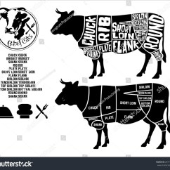 Vintage Lamb Butcher Diagram Wiring For 3 Way Switch With Multiple Lights Beef Cuts Logo Icon Stock Vector 297779696