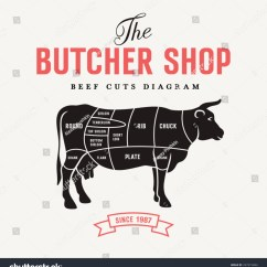 Beef Cuts Diagram Of Cow Ansul System Electrical Wiring Vector Illustration Your Lager Vektor