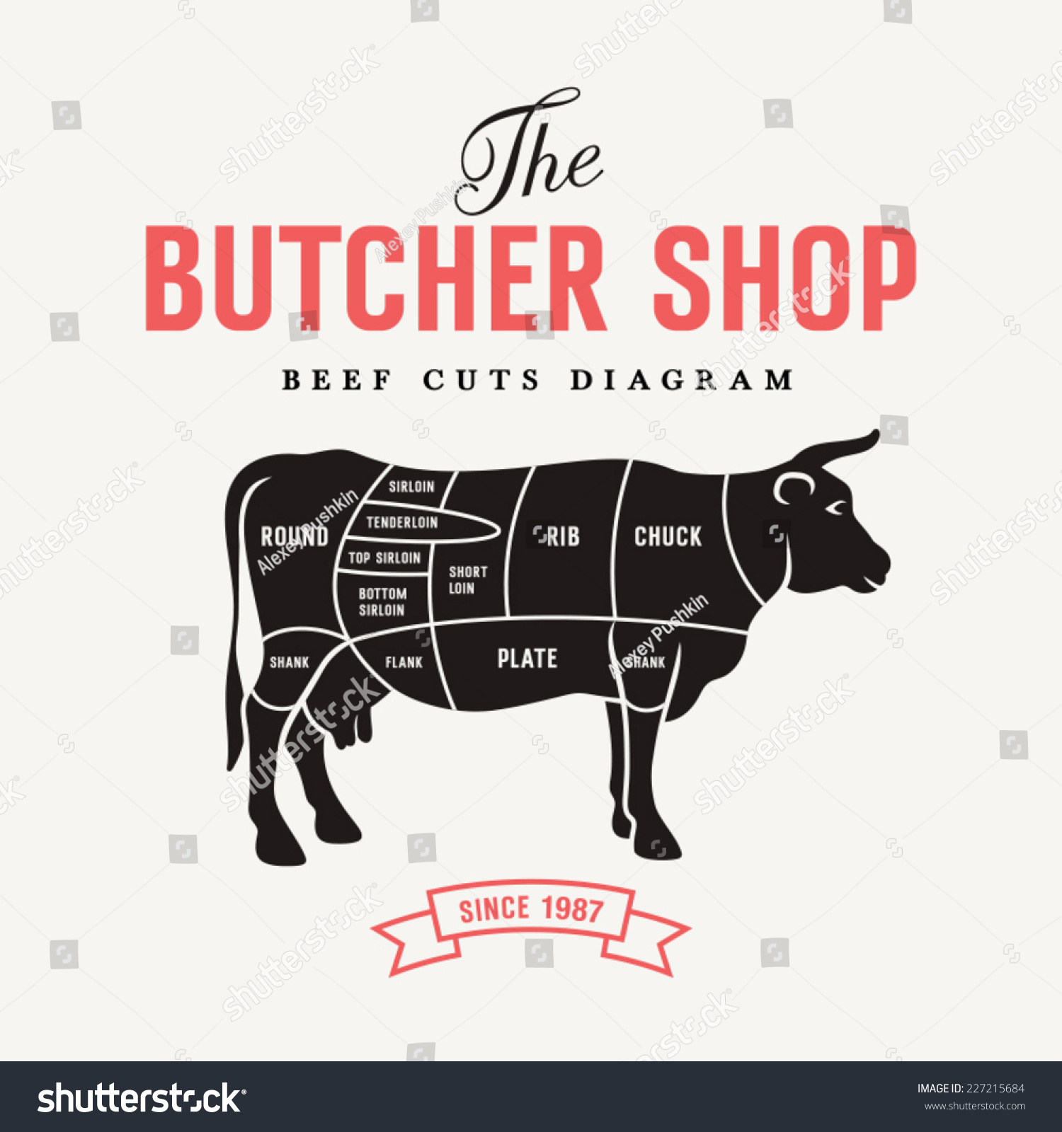 beef cuts diagram of cow ano ang venn tagalog vector illustration your lager vektor