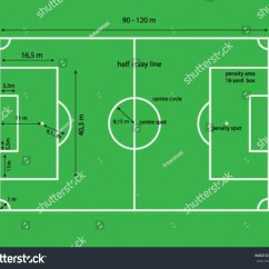 Diagram Of Football Ground With Measurements Hpm Switch Wiring Birdeye View Soccer Field Metric Stock Vector