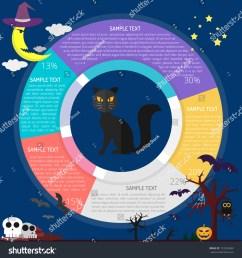 black cat diagram infographic [ 1500 x 1600 Pixel ]
