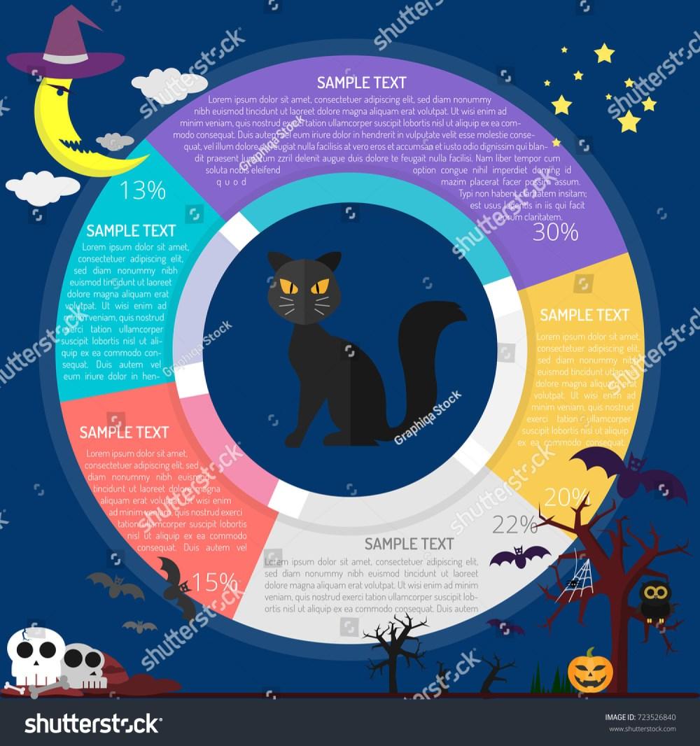 medium resolution of black cat diagram infographic