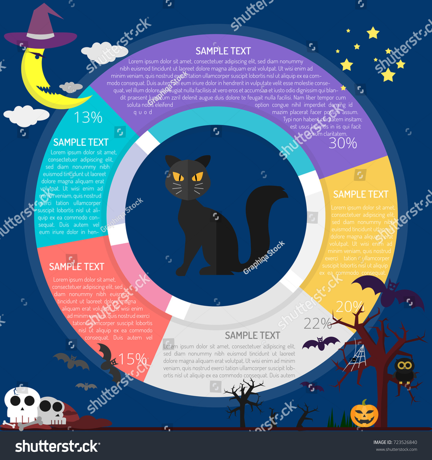 hight resolution of black cat diagram infographic