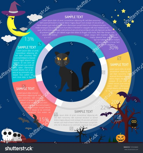 small resolution of black cat diagram infographic