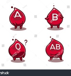 blood group in shiny cartoon comic style blood advertising clipart for healthcare purpose such as  [ 1500 x 1161 Pixel ]