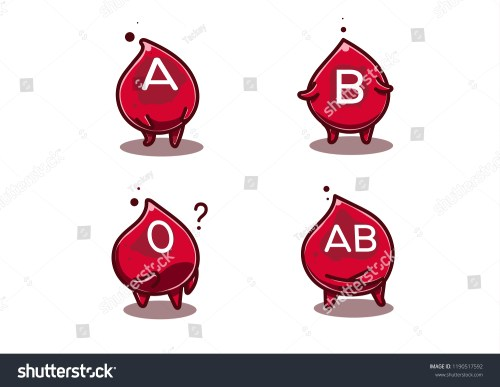 small resolution of blood group in shiny cartoon comic style blood advertising clipart for healthcare purpose such as