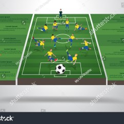 Soccer Positions Diagram Lutron Grx Tvi Wiring Brazilian Football Player In Different