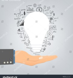 business concept light bulb with drawing business success strategy plan idea hand holding business [ 1437 x 1600 Pixel ]