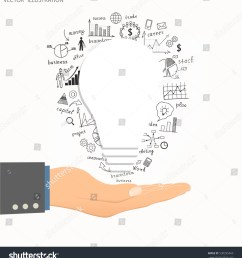 business concept light bulb with drawing business success strategy plan idea hand holding business [ 1439 x 1600 Pixel ]
