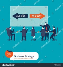business meeting with chart old way new way vector illustration eps10 file global colors [ 1500 x 1600 Pixel ]