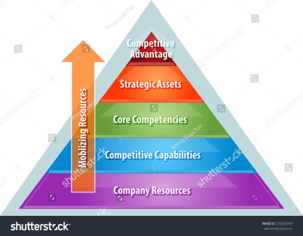 Business Strategy Concept Infographic Diagram Illustration