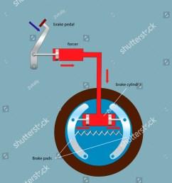 car brake system scheme education vector info graphic [ 1076 x 1600 Pixel ]