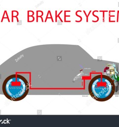 car vehicle brake system scheme and cut engine motor in silhouette automobile before and after push [ 1500 x 1048 Pixel ]