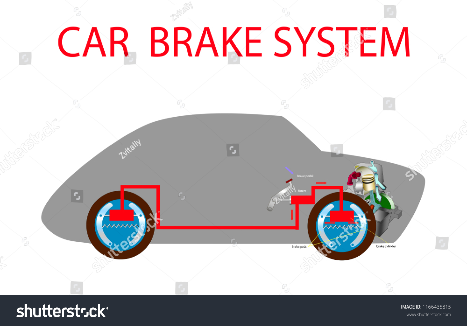 hight resolution of car vehicle brake system scheme and cut engine motor in silhouette automobile before and after push
