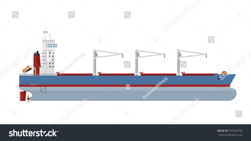 small resolution of freight ship diagram wiring diagram official cargo ship diagram wiring diagramfreight ship diagram wiring diagramcargo ship