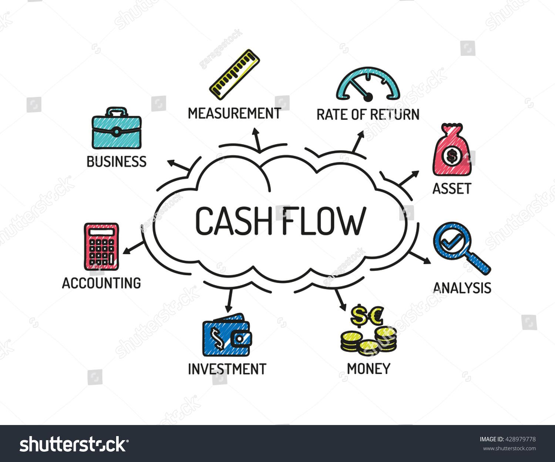 cash flow diagram creator s plan wiring system boiler chart keywords icons sketch stock vector