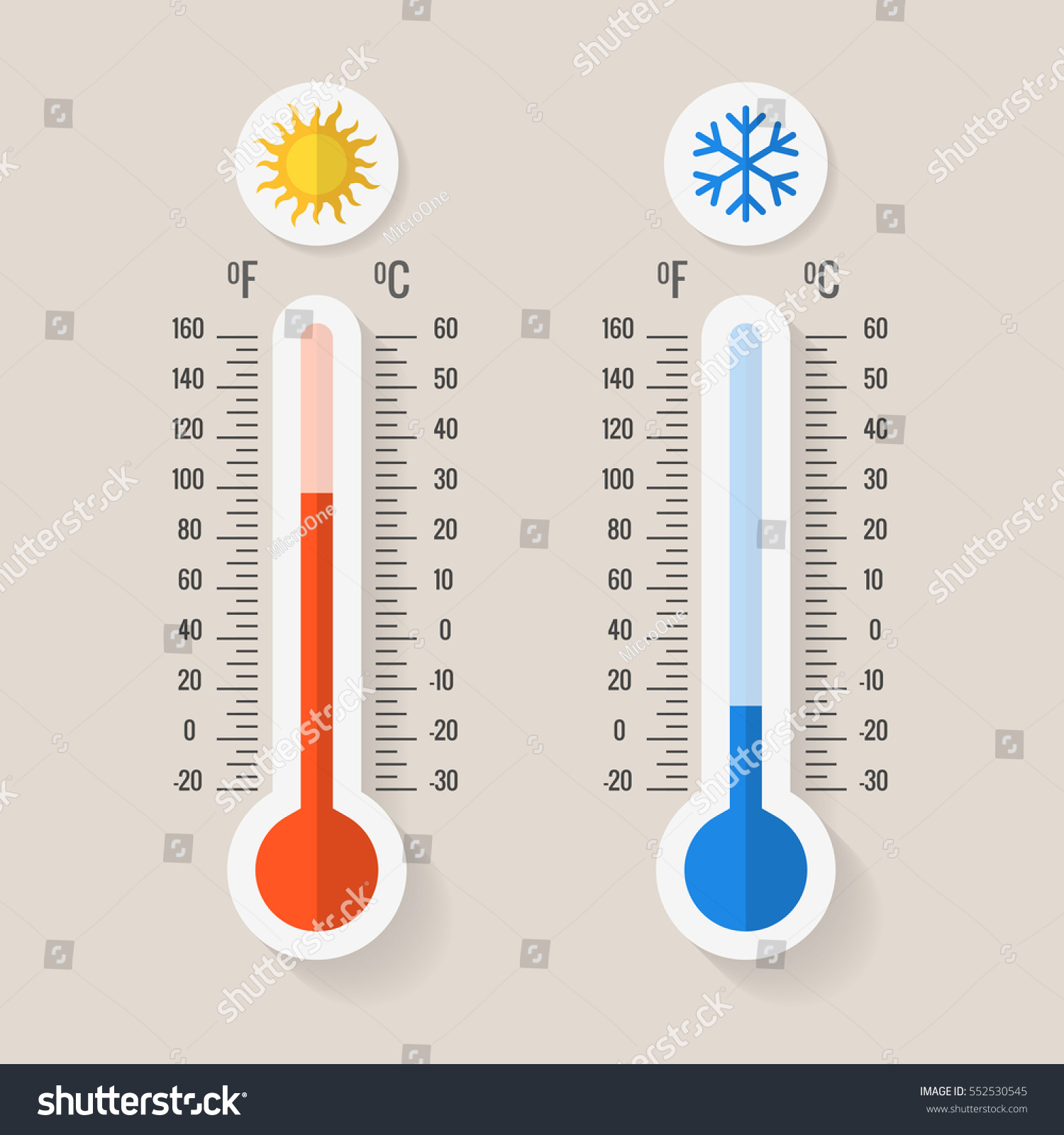 Celsius And Fahrenheit Thermometer Worksheet