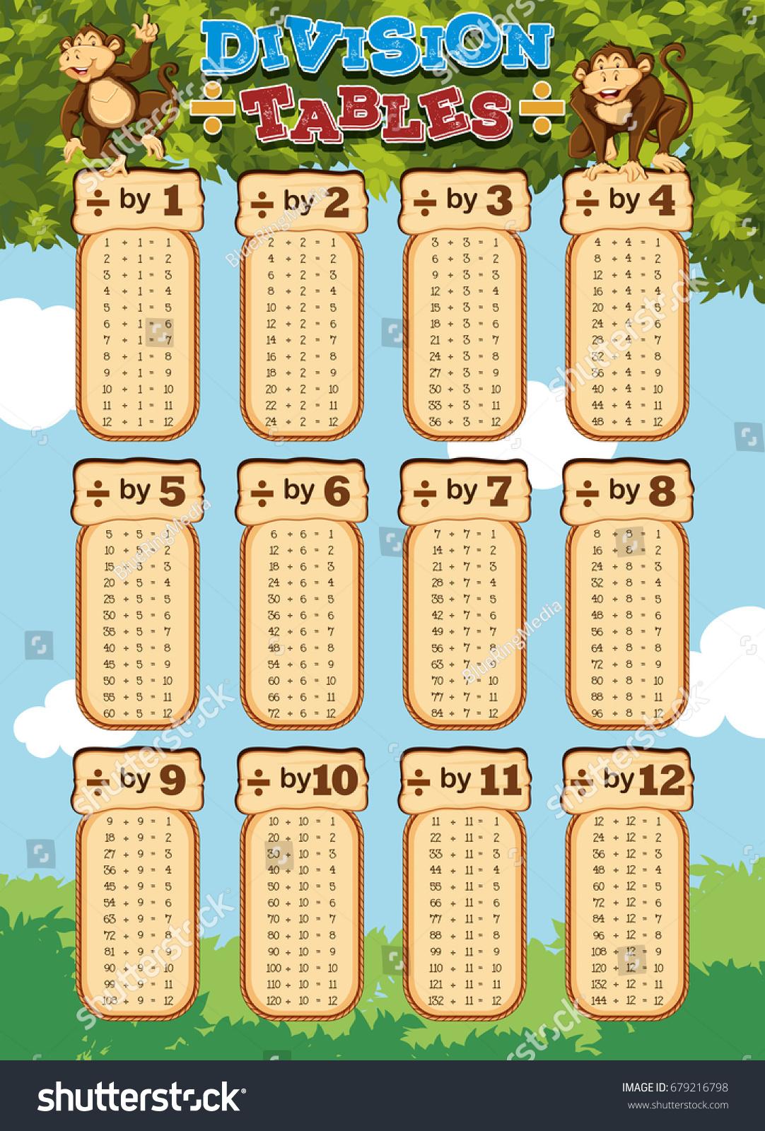 Worksheet Division Chart Worksheet Fun Worksheet Study Site