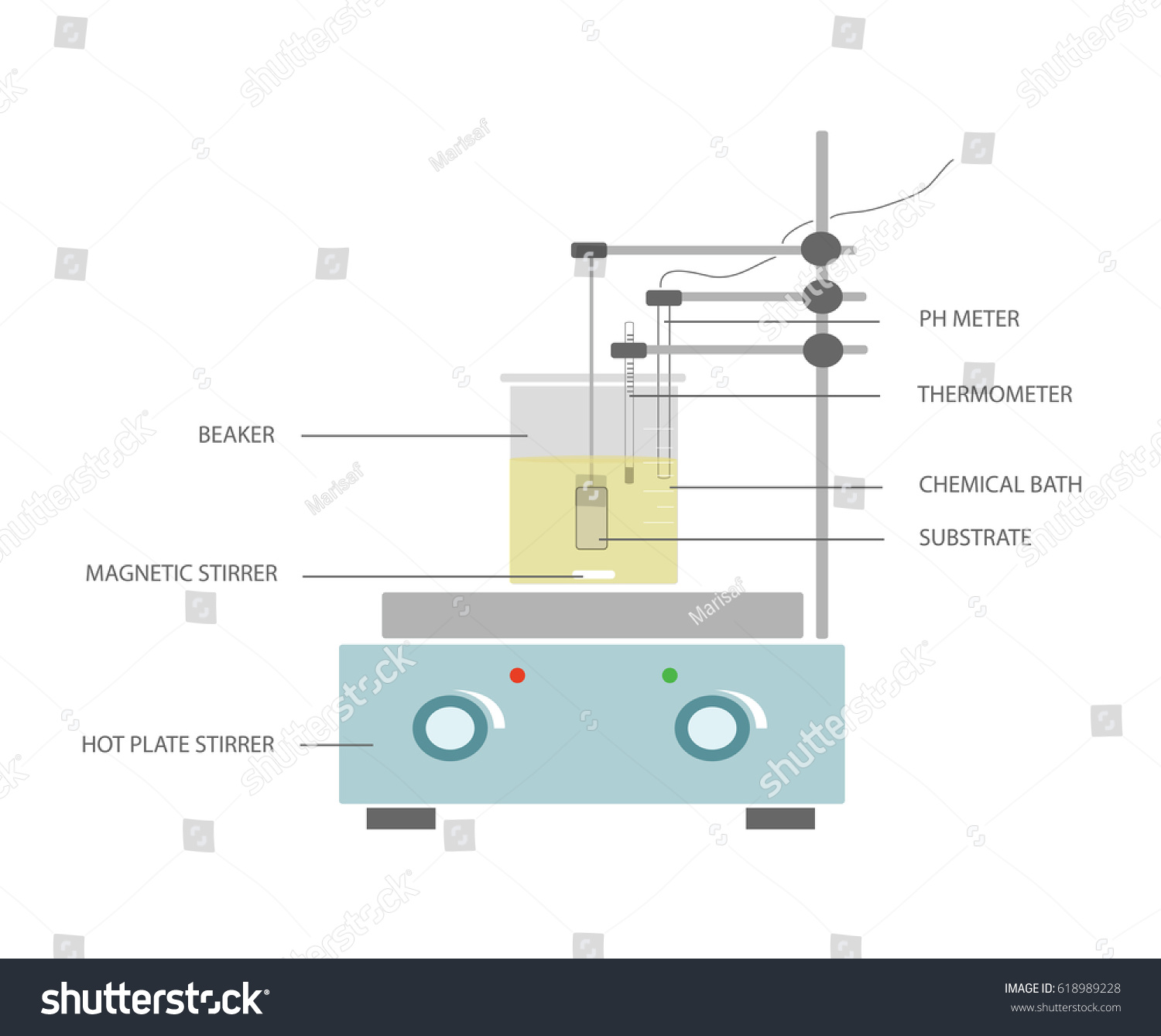 labelled diagram of ph meter thermostat wiring diagrams chemical bath deposition equipment stock vector royalty free