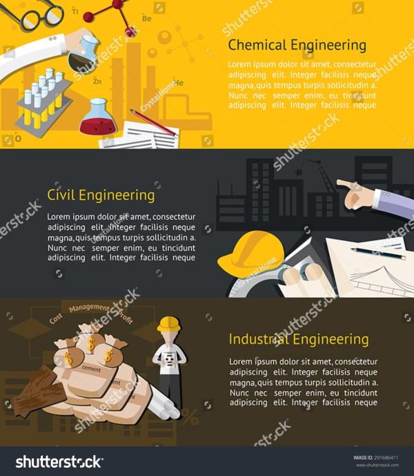 Chemical Civil Industrial Engineering Education