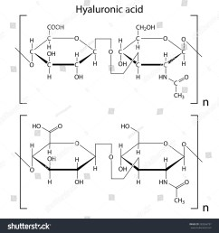 chemical formula of hyaluronic acid molecular structure 2d isolated vector eps 8  [ 1500 x 1600 Pixel ]