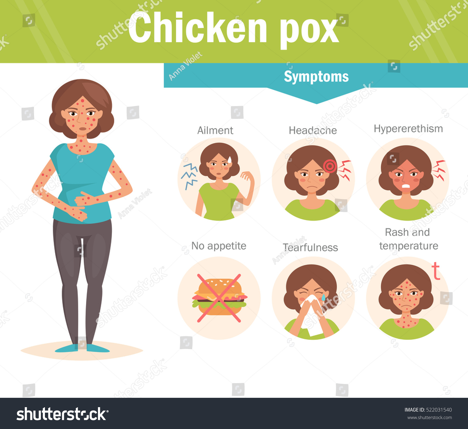 hight resolution of chicken pox vector cartoon character isolated flat woman