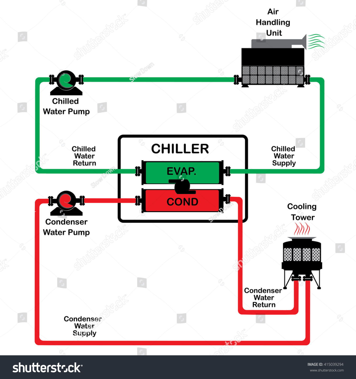 hight resolution of chiller diagram cycle chiller diagram system