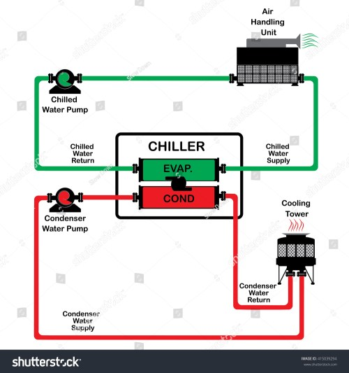 small resolution of chiller diagram cycle chiller diagram system