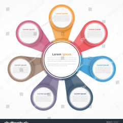 Workflow Diagram Template Tao 250 Atv Wiring Circle Seven Elements Steps Options Stock Vector