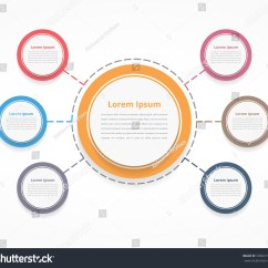 Circular Diagram Flow Chart Template Trane Electric Heat Wiring Circle Six Elements Steps Options Stock Vector