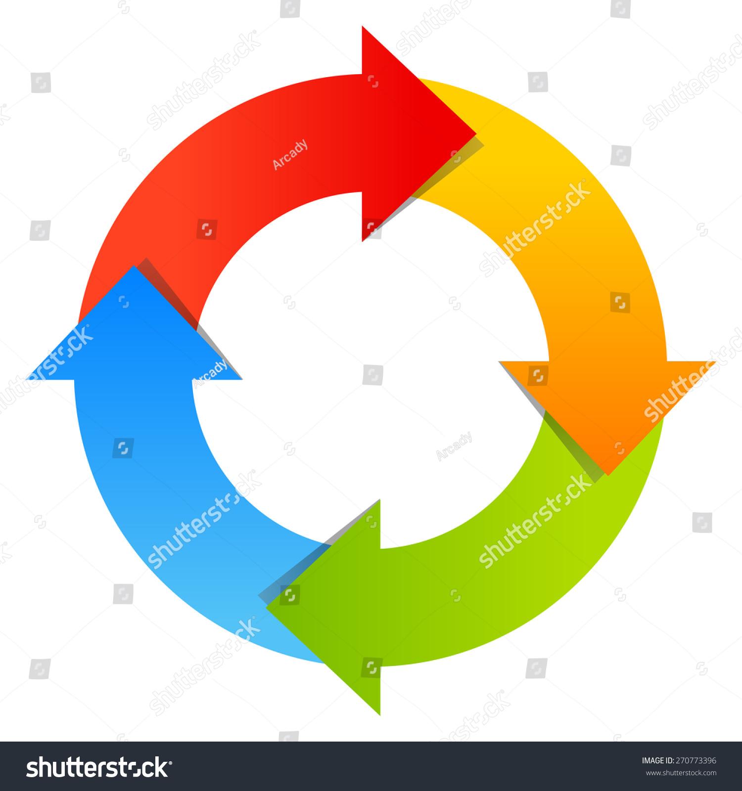 3 arrow circle diagram quell smoke alarm wiring circular arrows stock vector 270773396 shutterstock