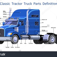 Semi Trailer Deutsch Family Tree Diagram Template Classic Tractor Truck Parts Definition Stock Vector