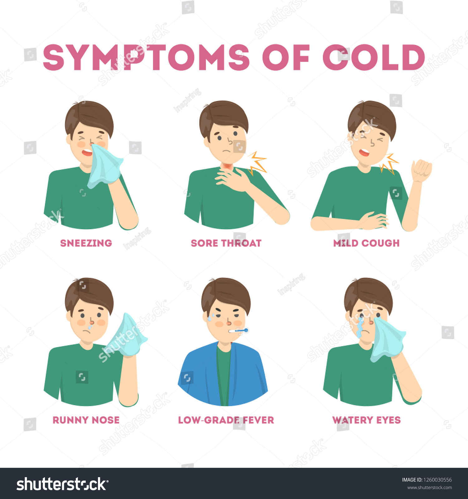 Cold Flu Symptoms Infographic Fever Cough Stock Vector (Royalty ...