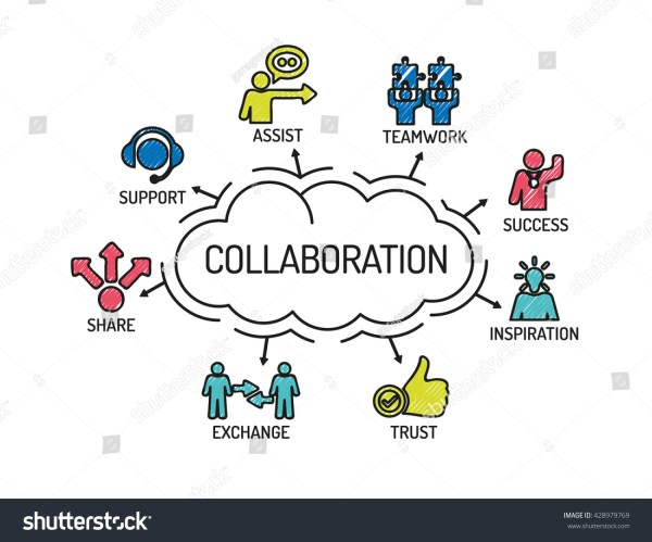 Collaboration Chart Keywords Icons Sketch Stock Vector