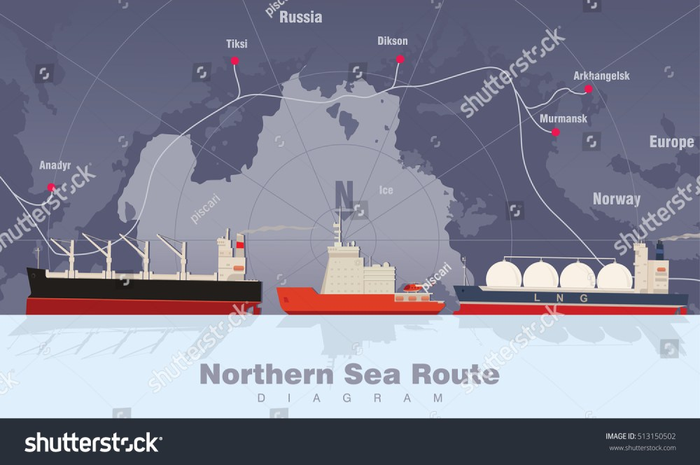 medium resolution of commercial vessels in the arctic cargo ship ice breaker lng carrier arctic ports freight vessels logistic infographic northern sea route diagram